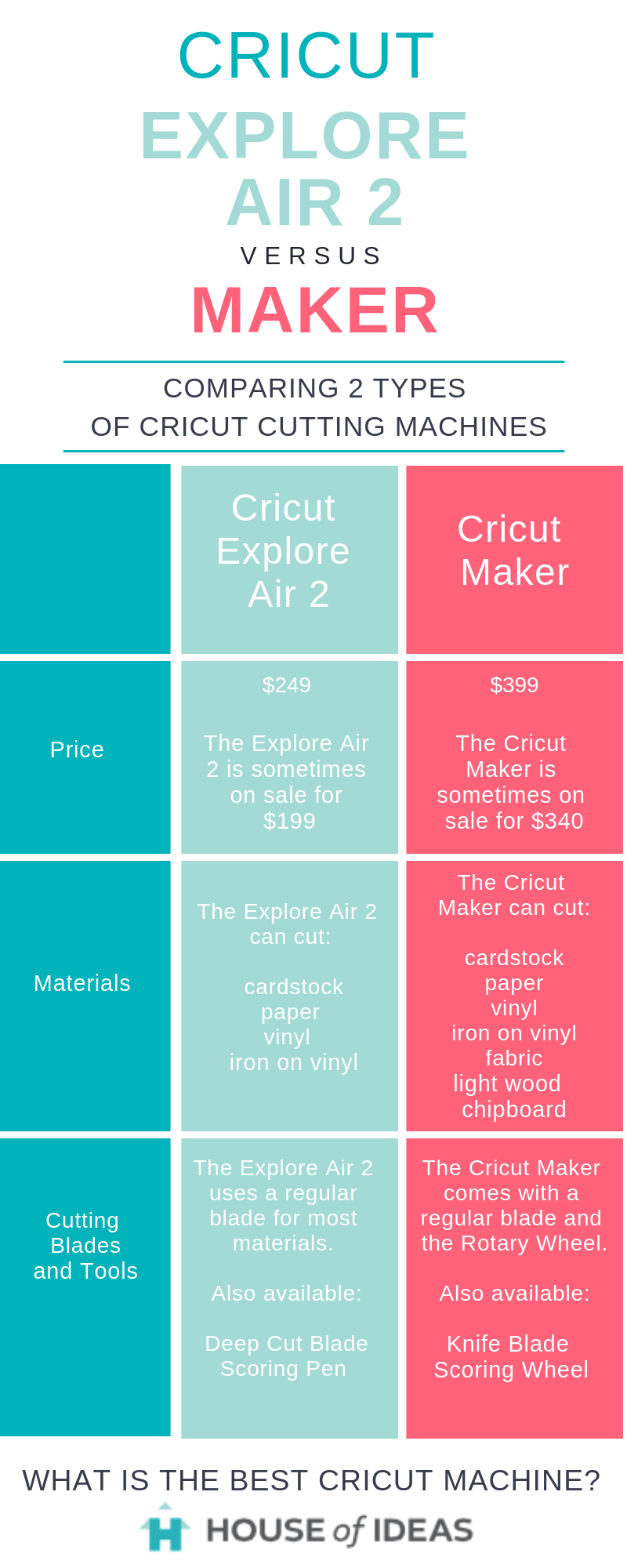 What is the best Cricut machine comparison chart